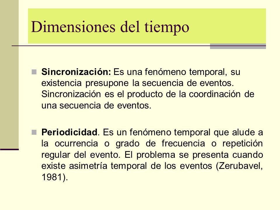 Dimensiones del tiempo Sincronización: Es una fenómeno temporal, su existencia presupone la secuencia de eventos. Sincronización es el producto de la