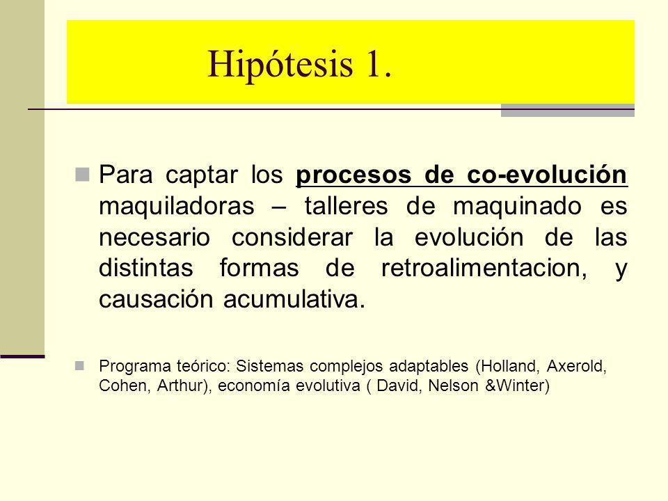 Hipótesis 1. Para captar los procesos de co-evolución maquiladoras – talleres de maquinado es necesario considerar la evolución de las distintas forma