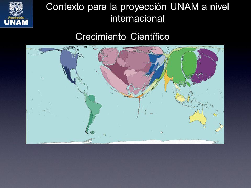 Contexto para la proyección UNAM a nivel internacional Crecimiento Científico