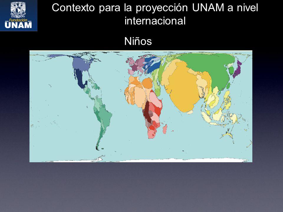 Contexto para la proyección UNAM a nivel internacional Niños