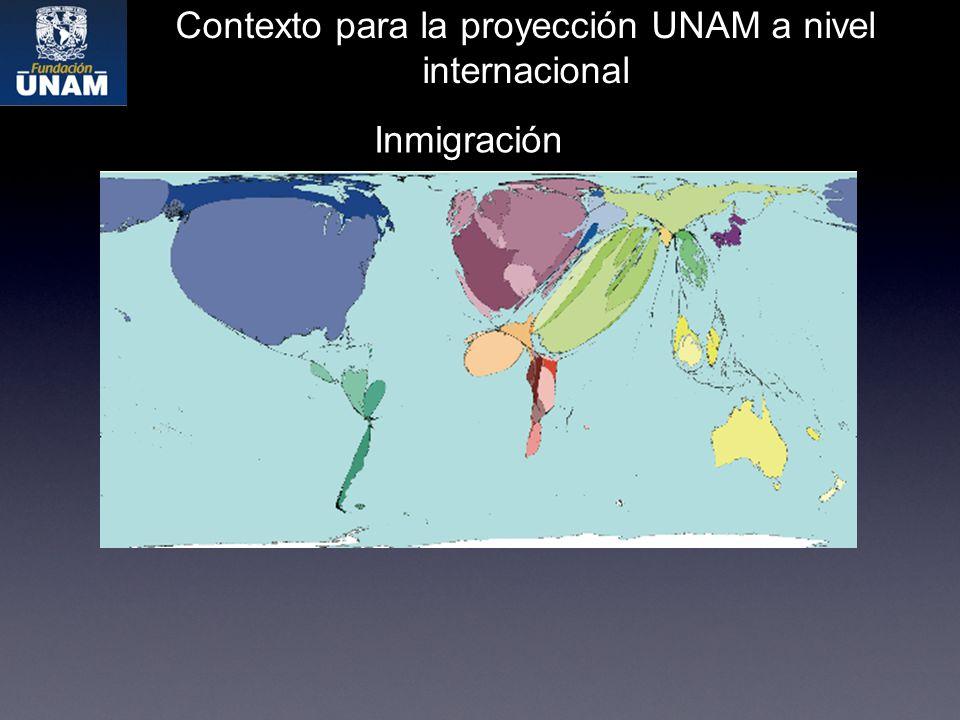 Contexto para la proyección UNAM a nivel internacional Inmigración