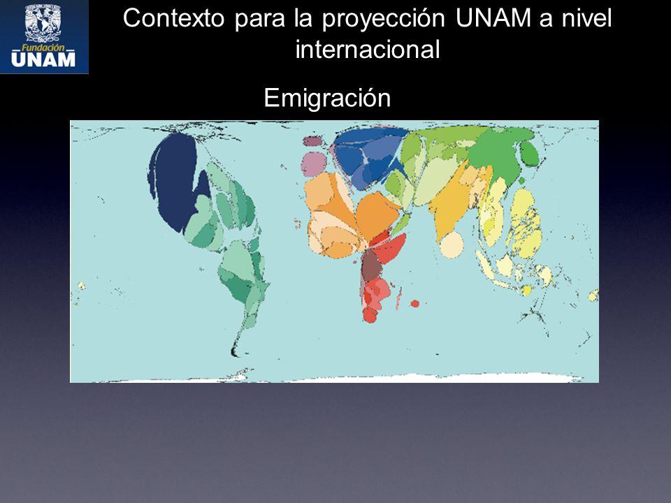Contexto para la proyección UNAM a nivel internacional Emigración