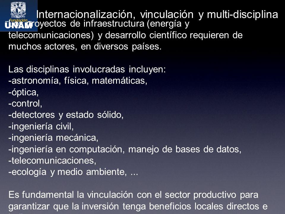 Internacionalización, vinculación y multi-disciplina Los proyectos de infraestructura (energía y telecomunicaciones) y desarrollo científico requieren de muchos actores, en diversos países.