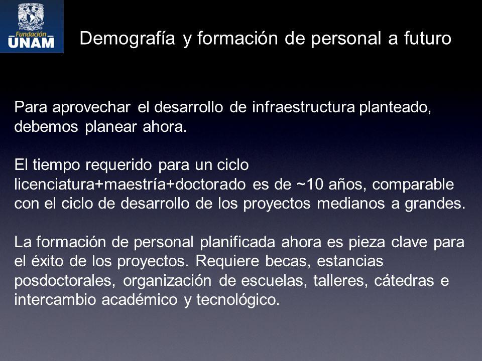 Demografía y formación de personal a futuro Para aprovechar el desarrollo de infraestructura planteado, debemos planear ahora.