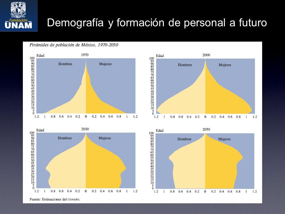 Demografía y formación de personal a futuro