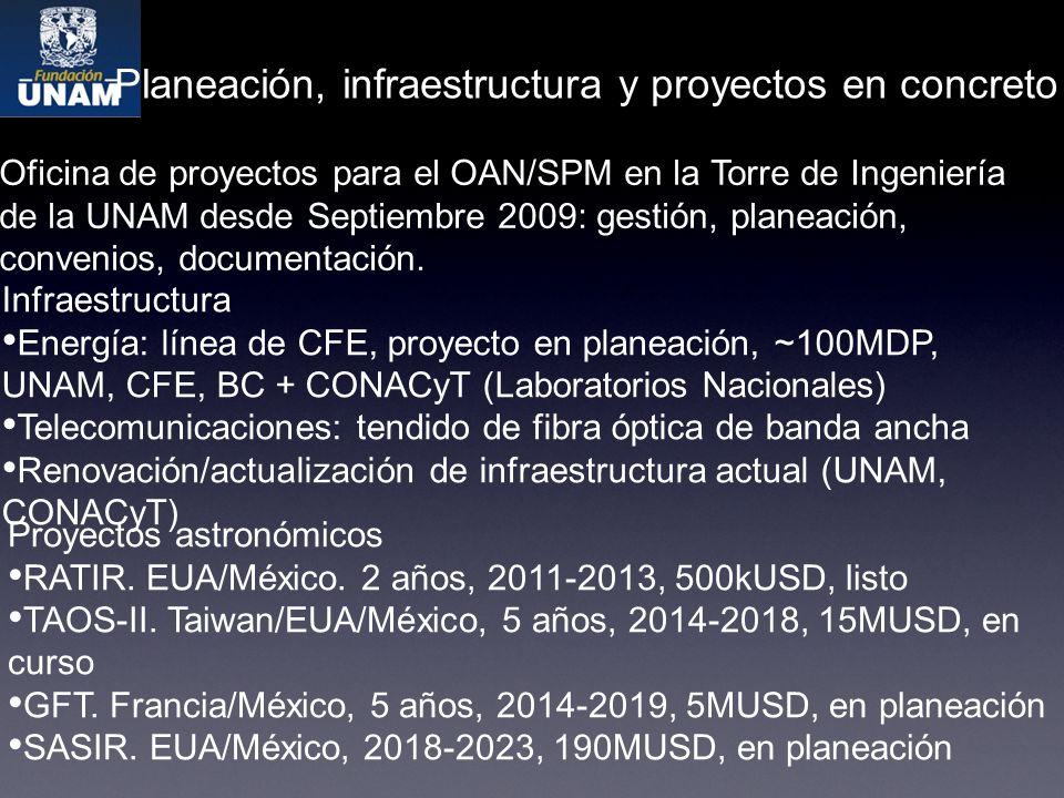 Planeación, infraestructura y proyectos en concreto Proyectos astronómicos RATIR.