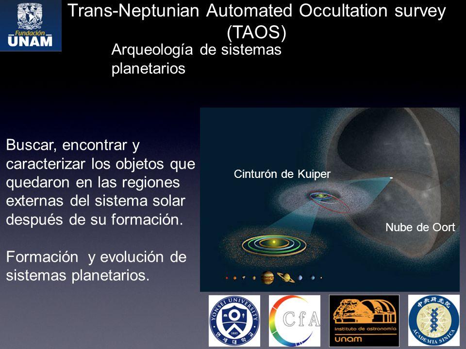 Trans-Neptunian Automated Occultation survey (TAOS) Buscar, encontrar y caracterizar los objetos que quedaron en las regiones externas del sistema solar después de su formación.