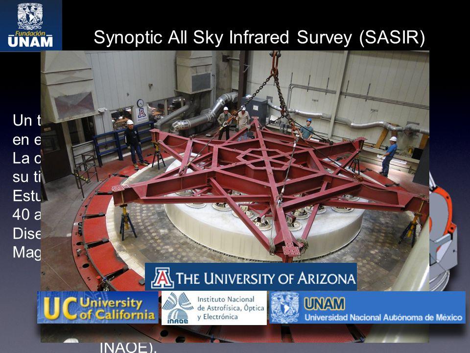 Synoptic All Sky Infrared Survey (SASIR) Cinematografía cósmica Un telescopio de gran campo de 6.5m en el OAN/SPM.