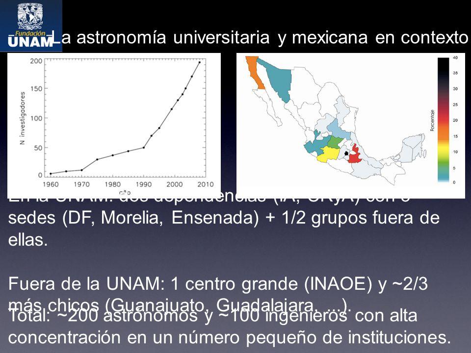 La astronomía universitaria y mexicana en contexto En la UNAM: dos dependencias (IA, CRyA) con 3 sedes (DF, Morelia, Ensenada) + 1/2 grupos fuera de ellas.