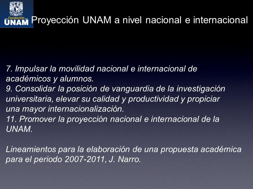 Proyección UNAM a nivel nacional e internacional 7.