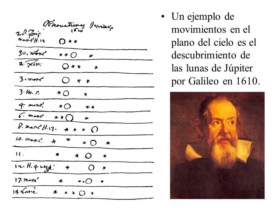 Un ejemplo de movimientos en el plano del cielo es el descubrimiento de las lunas de Júpiter por Galileo en 1610.