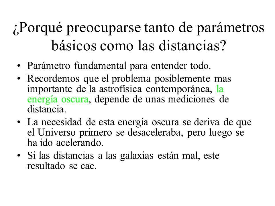 ¿Porqué preocuparse tanto de parámetros básicos como las distancias.