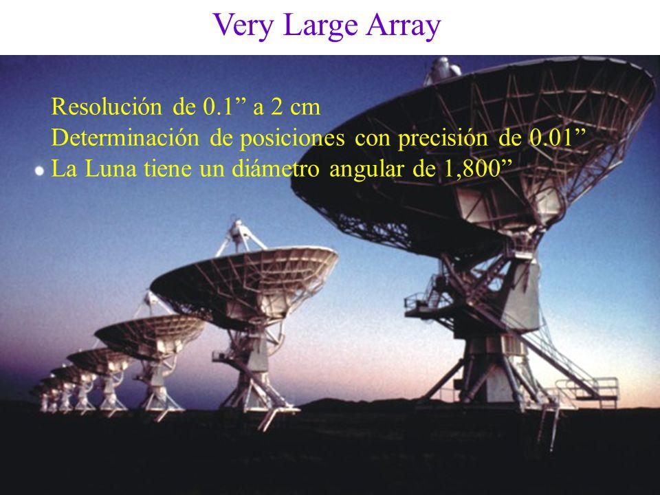 Very Large Array Resolución de 0.1 a 2 cm Determinación de posiciones con precisión de 0.01 La Luna tiene un diámetro angular de 1,800
