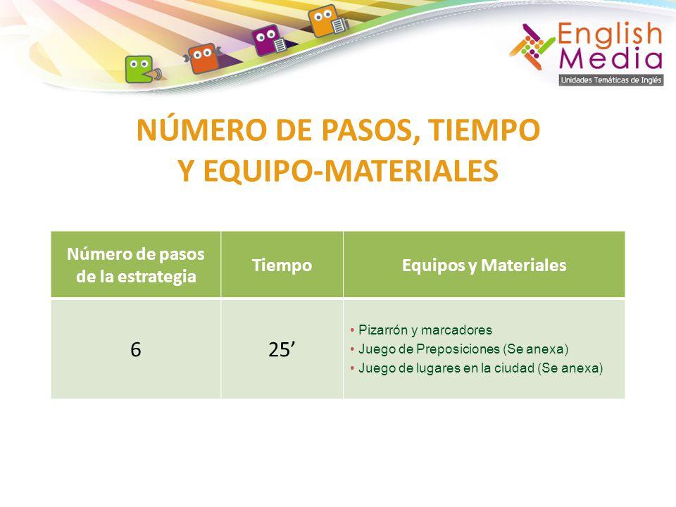 NÚMERO DE PASOS, TIEMPO Y EQUIPO-MATERIALES Número de pasos de la estrategia TiempoEquipos y Materiales 625 Pizarrón y marcadores Juego de Preposicion