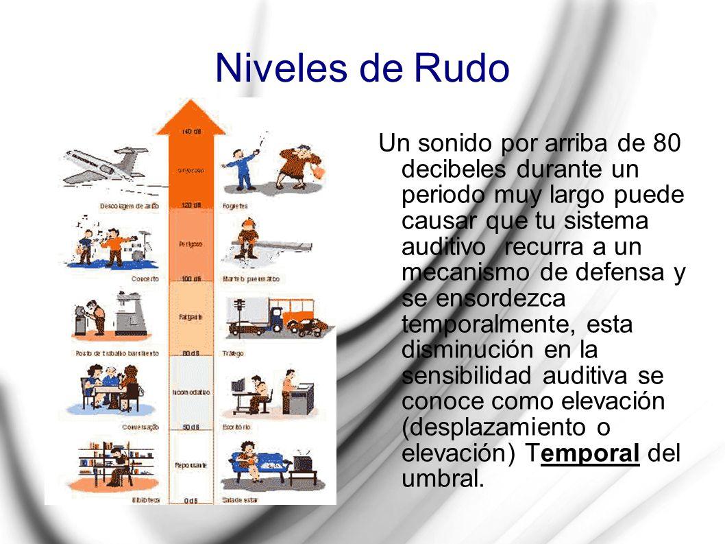 Niveles de Rudo Un sonido por arriba de 80 decibeles durante un periodo muy largo puede causar que tu sistema auditivo recurra a un mecanismo de defen