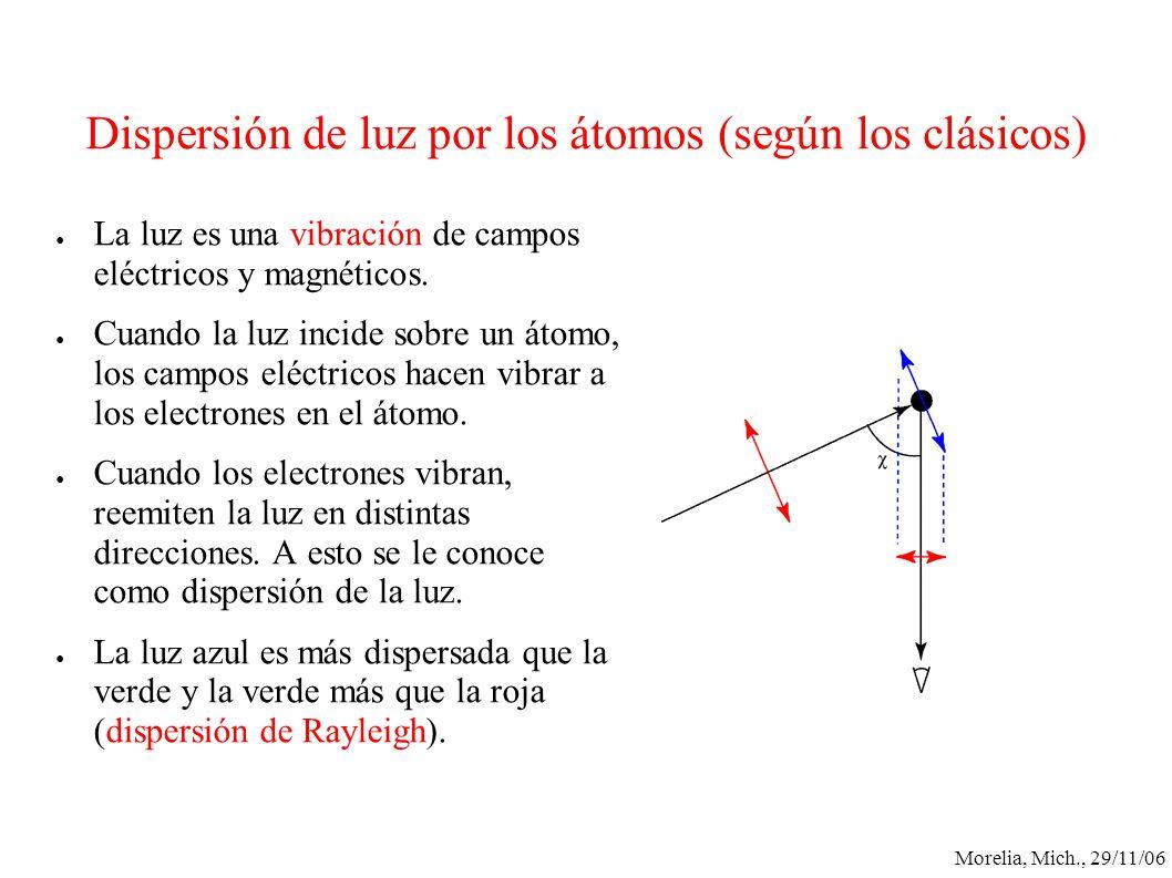 Morelia, Mich., 29/11/06 Dispersión de luz por los átomos (según los clásicos) La luz es una vibración de campos eléctricos y magnéticos. Cuando la lu