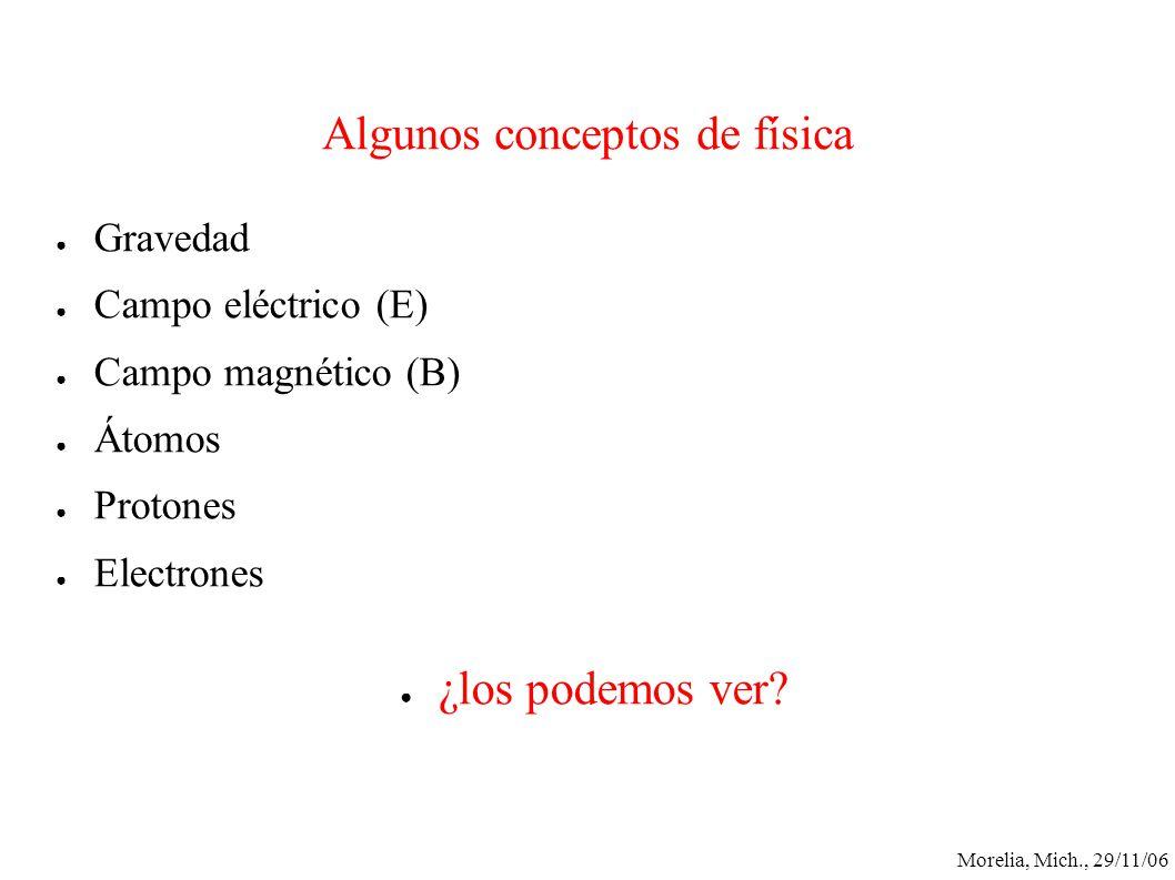 Morelia, Mich., 29/11/06 Algunos conceptos de física Gravedad Campo eléctrico (E) Campo magnético (B) Átomos Protones Electrones ¿los podemos ver?