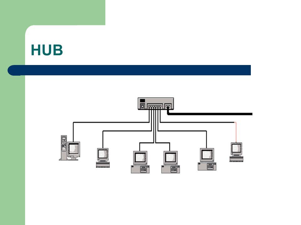 Un concentrador o Hub es un elemento que provee una conexión central para todos los cables de la red.