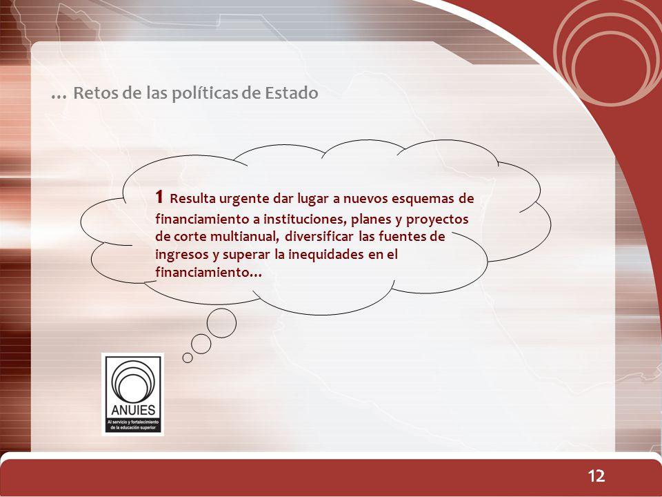 12 … Retos de las políticas de Estado 12 1 Resulta urgente dar lugar a nuevos esquemas de financiamiento a instituciones, planes y proyectos de corte