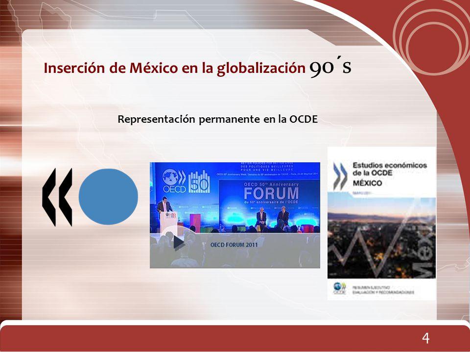 4 Inserción de México en la globalización 90´s Representación permanente en la OCDE