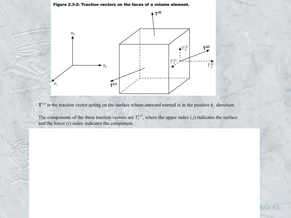 Notar que las tracciones tienen la misma orientación que la fuerza de aplicación y no necesariamente son normales a la superficie