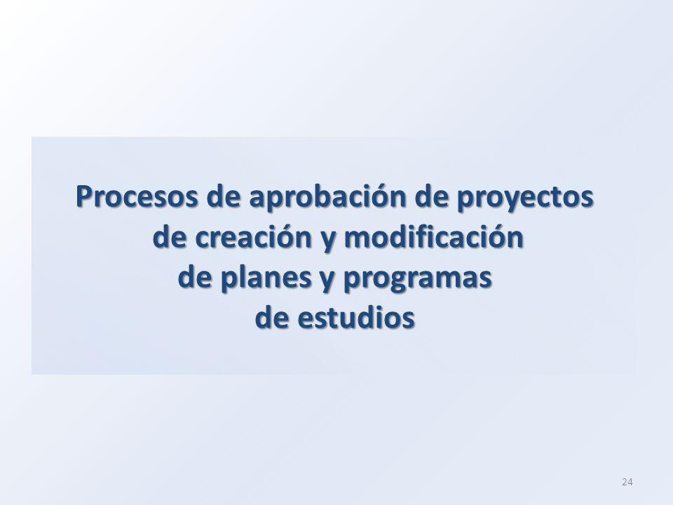 Procesos de aprobación de proyectos de creación y modificación de planes y programas de estudios 24