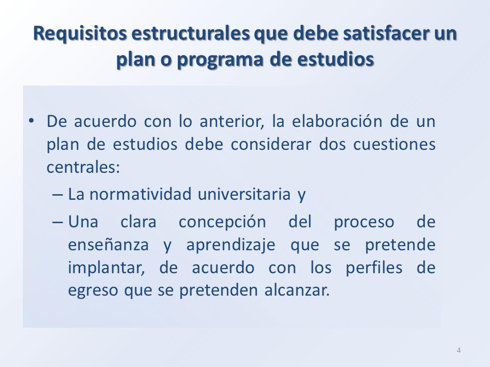 Requisitos normativos que debe satisfacer un plan o programa de estudios Estos requisitos normativos están establecidos en: – Marco Institucional de Docencia (MID) – Reglamento General para la Presentación, Aprobación y Modificación de Planes de Estudio (RGPAMPE) – Reglamento de Estudios Técnicos y Profesionales (RGETyP) – Reglamento General de Estudios de Posgrado – Lineamientos Generales para el Funcionamiento del Posgrado – Estatuto del Sistema Universidad Abierta y Educación a Distancia de la UNAM (ESUAED) – Reglamento del Estatuto del Sistema Universidad Abierta y Educación a Distancia de la UNAM relativo al ingreso, la permanencia y los exámenes (RESUAED) – Reglamento de las Licenciaturas en Campi Universitarios Foráneos (RLCUF) – Reglamento General de Inscripciones (RGI) – Reglamento General de Exámenes (RGE) – Reglamento General del Servicio Social (RGSS) 5