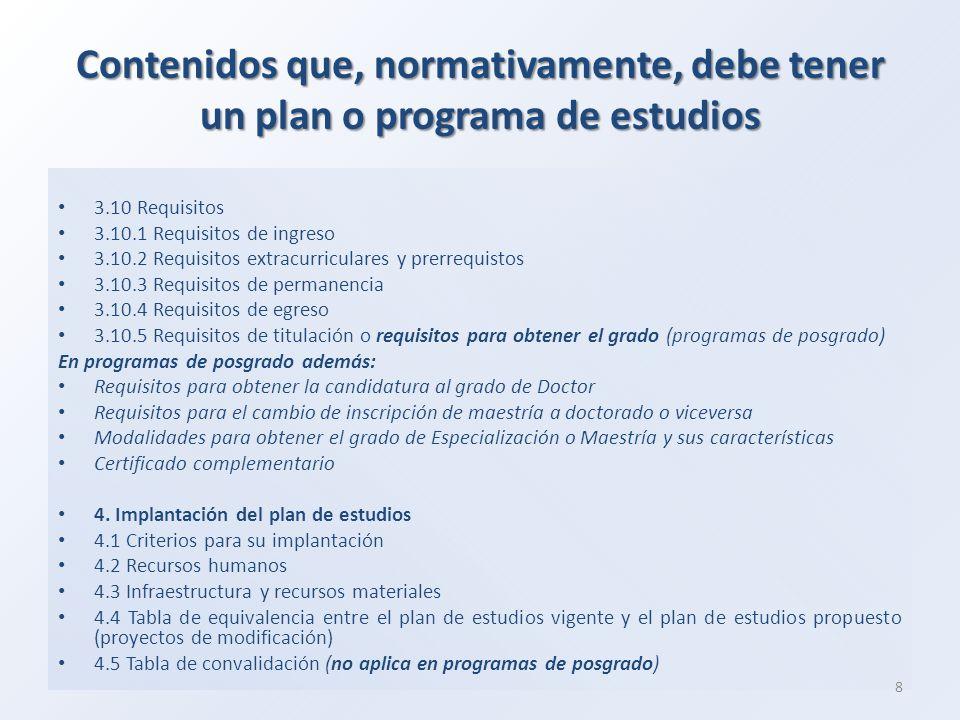 Contenidos que, normativamente, debe tener un plan o programa de estudios 3.10 Requisitos 3.10.1 Requisitos de ingreso 3.10.2 Requisitos extracurriculares y prerrequistos 3.10.3 Requisitos de permanencia 3.10.4 Requisitos de egreso 3.10.5 Requisitos de titulación o requisitos para obtener el grado (programas de posgrado) En programas de posgrado además: Requisitos para obtener la candidatura al grado de Doctor Requisitos para el cambio de inscripción de maestría a doctorado o viceversa Modalidades para obtener el grado de Especialización o Maestría y sus características Certificado complementario 4.