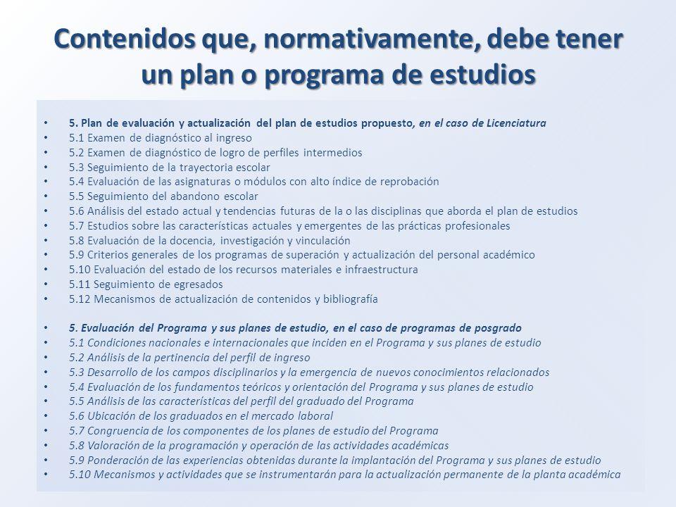Contenido adicional que debe incluir un proyecto de plan o programa de estudios para ser aprobado (Licenciatura) Anexo 1 Acta u oficio de aprobación del Consejo Técnico con los acuerdos de aprobación del proyecto del plan de estudios Anexo 2 Acta u oficio de aprobación del Consejo Técnico con los acuerdos de aprobación de las opciones de titulación y reglamento de las mismas Anexo 3 Tabla de transición por generaciones (Sólo proyectos de modificación) Anexo 4 Reporte final del diagnóstico que fundamenta la propuesta del plan de estudios Tomo II Programas de estudio de las asignaturas o los módulos del plan de estudios propuesto Índice Asignaturas o módulos por semestre o año escolar Anexo bibliográfico de los programas de estudio Resumen ejecutivo del proyecto 10