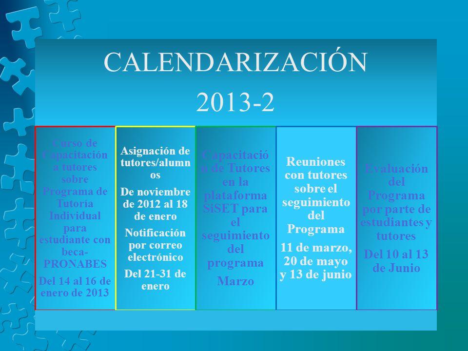 CALENDARIZACIÓN 2013-2 Curso de Capacitación a tutores sobre Programa de Tutoría Individual para estudiante con beca- PRONABES Del 14 al 16 de enero de 2013 Asignación de tutores/alumn os De noviembre de 2012 al 18 de enero Notificación por correo electrónico Del 21-31 de enero Capacitació n de Tutores en la plataforma SiSET para el seguimiento del programa Marzo Reuniones con tutores sobre el seguimiento del Programa 11 de marzo, 20 de mayo y 13 de junio Evaluación del Programa por parte de estudiantes y tutores Del 10 al 13 de Junio