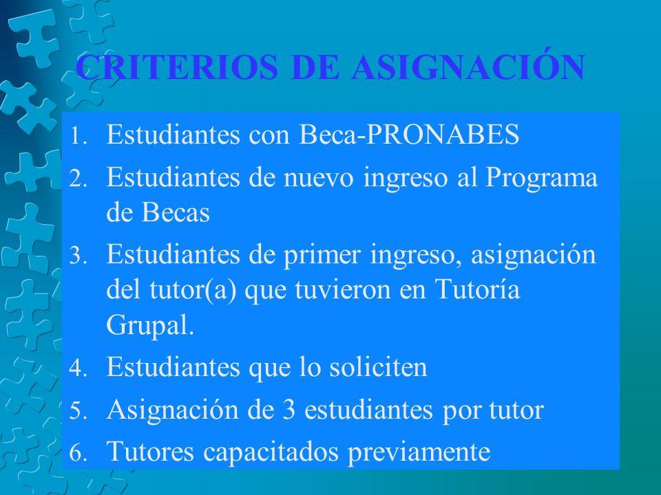 CRITERIOS DE ASIGNACIÓN 1. Estudiantes con Beca-PRONABES 2.