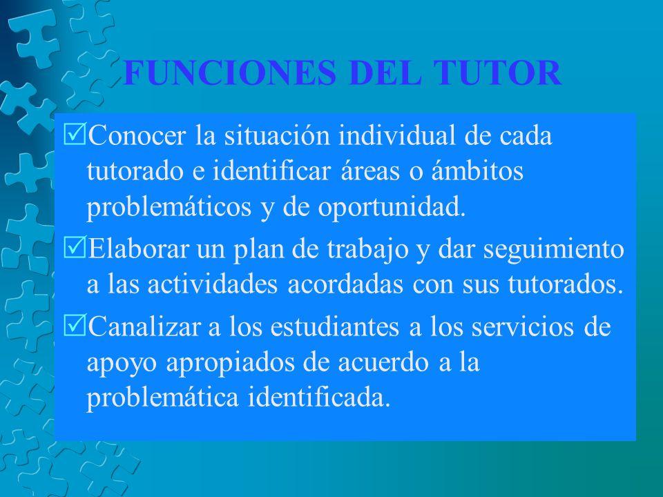 FUNCIONES DEL TUTOR Conocer la situación individual de cada tutorado e identificar áreas o ámbitos problemáticos y de oportunidad.