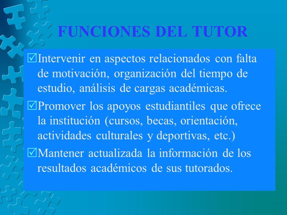 FUNCIONES DEL TUTOR Intervenir en aspectos relacionados con falta de motivación, organización del tiempo de estudio, análisis de cargas académicas.