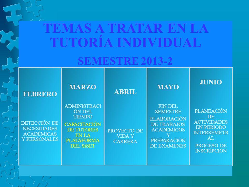 TEMAS A TRATAR EN LA TUTORÍA INDIVIDUAL SEMESTRE 2013-2 FEBRERO DETECCIÓN DE NECESIDADES ACADÉMICAS Y PERSONALES MARZO ADMINISTRACI ÓN DEL TIEMPO CAPACITACIÓN DE TUTORES EN LA PLATAFORMA DEL SiSET ABRIL PROYECTO DE VIDA Y CARRERA MAYO FIN DEL SEMESTRE ELABORACIÓN DE TRABAJOS ACADÉMICOS Y PREPARACIÓN DE EXÁMENES JUNIO PLANEACIÓN DE ACTIVIDADES EN PERIODO INTERSEMETR AL PROCESO DE INSCRIPCIÓN