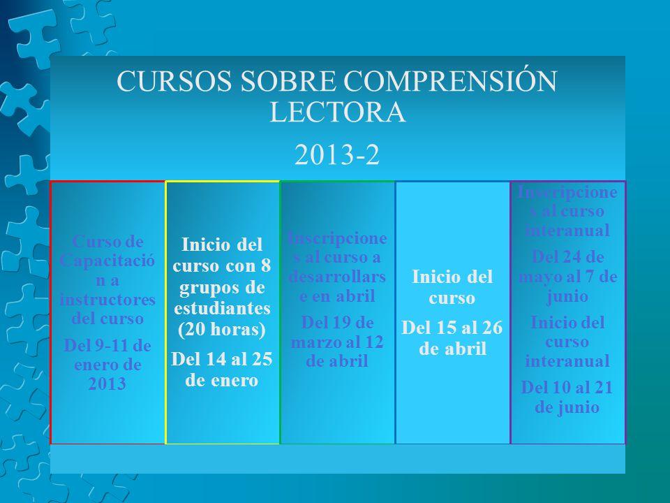 CURSOS SOBRE COMPRENSIÓN LECTORA 2013-2 Curso de Capacitació n a instructores del curso Del 9-11 de enero de 2013 Inicio del curso con 8 grupos de estudiantes (20 horas) Del 14 al 25 de enero Inscripcione s al curso a desarrollars e en abril Del 19 de marzo al 12 de abril Inicio del curso Del 15 al 26 de abril Inscripcione s al curso interanual Del 24 de mayo al 7 de junio Inicio del curso interanual Del 10 al 21 de junio