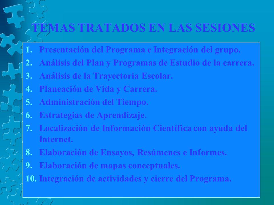TEMAS TRATADOS EN LAS SESIONES 1.Presentación del Programa e Integración del grupo.