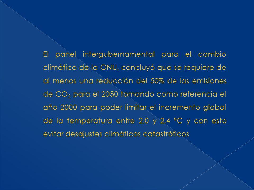 El panel intergubernamental para el cambio climático de la ONU, concluyó que se requiere de al menos una reducción del 50% de las emisiones de CO 2 para el 2050 tomando como referencia el año 2000 para poder limitar el incremento global de la temperatura entre 2.0 y 2.4 °C y con esto evitar desajustes climáticos catastróficos