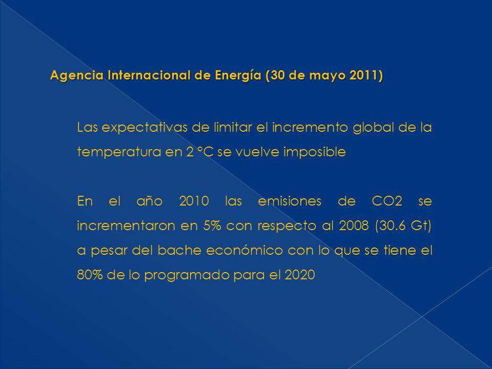 Las expectativas de limitar el incremento global de la temperatura en 2 °C se vuelve imposible En el año 2010 las emisiones de CO2 se incrementaron en 5% con respecto al 2008 (30.6 Gt) a pesar del bache económico con lo que se tiene el 80% de lo programado para el 2020 Agencia Internacional de Energía (30 de mayo 2011)