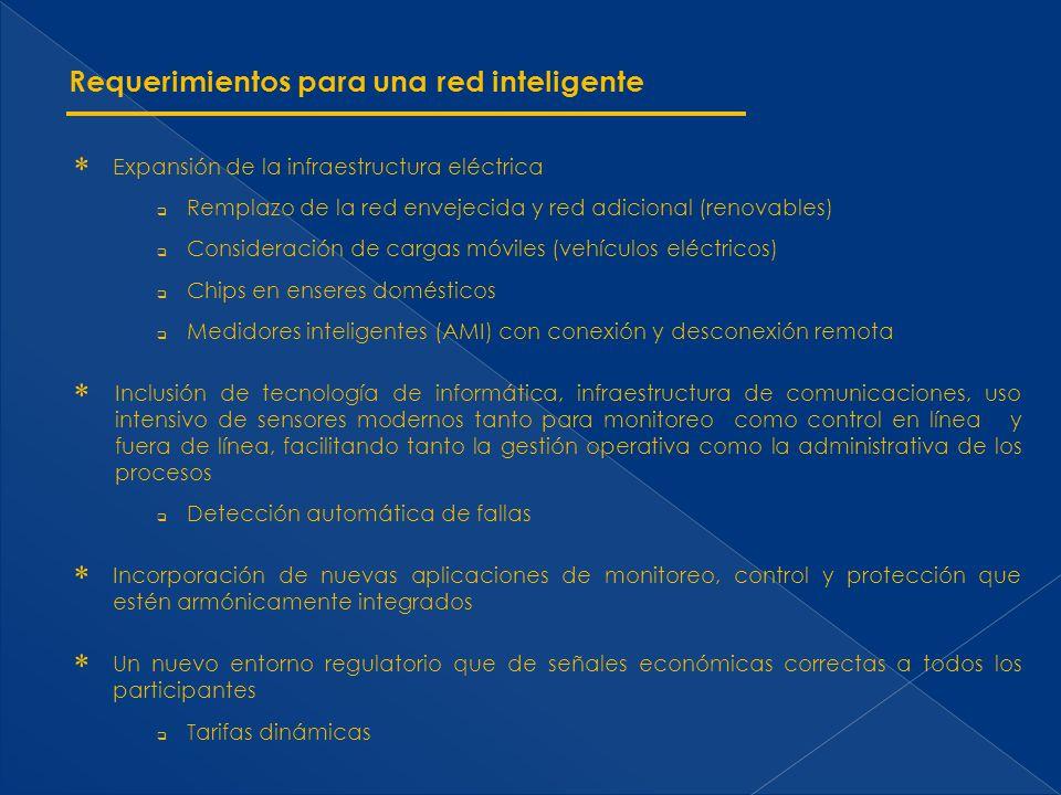 Requerimientos para una red inteligente Expansión de la infraestructura eléctrica Remplazo de la red envejecida y red adicional (renovables) Consideración de cargas móviles (vehículos eléctricos) Chips en enseres domésticos Medidores inteligentes (AMI) con conexión y desconexión remota Inclusión de tecnología de informática, infraestructura de comunicaciones, uso intensivo de sensores modernos tanto para monitoreo como control en línea y fuera de línea, facilitando tanto la gestión operativa como la administrativa de los procesos Detección automática de fallas Incorporación de nuevas aplicaciones de monitoreo, control y protección que estén armónicamente integrados Un nuevo entorno regulatorio que de señales económicas correctas a todos los participantes Tarifas dinámicas