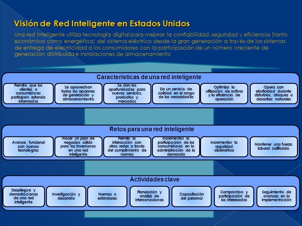 Visión de Red Inteligente en Estados Unidos Optimiza la utilización de activos y la eficiencia de operación Opera con elasticidad durante disturbios,