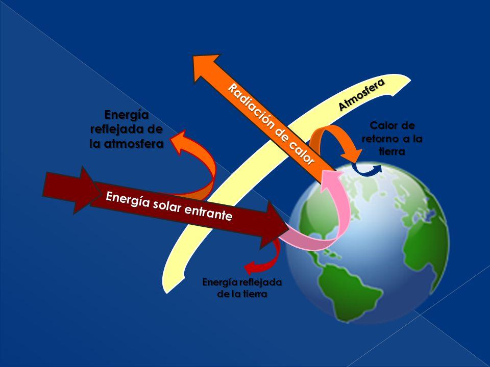 Energía reflejada de la tierra Energía reflejada de la atmosfera Atmosfera Calor de retorno a la tierra Radiación de calor Energía solar entrante
