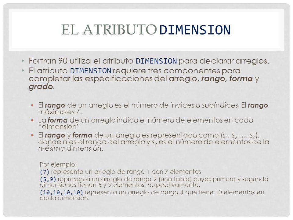 EL ATRIBUTO DIMENSION El grado se escribe como m:n donde m y n ( m n ) son de tipo INTEGER Cada dimensión tiene su propio grado.