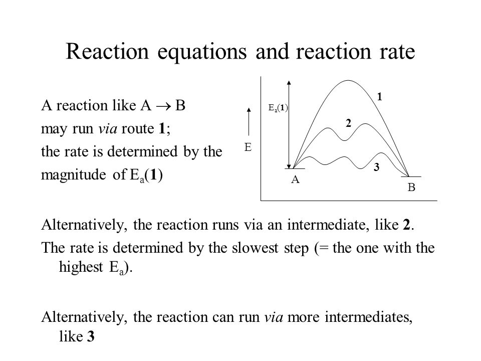 Reaction equations and reaction rate A reaction like A B may run via route 1; the rate is determined by the magnitude of E a (1) Alternatively, the reaction runs via an intermediate, like 2.