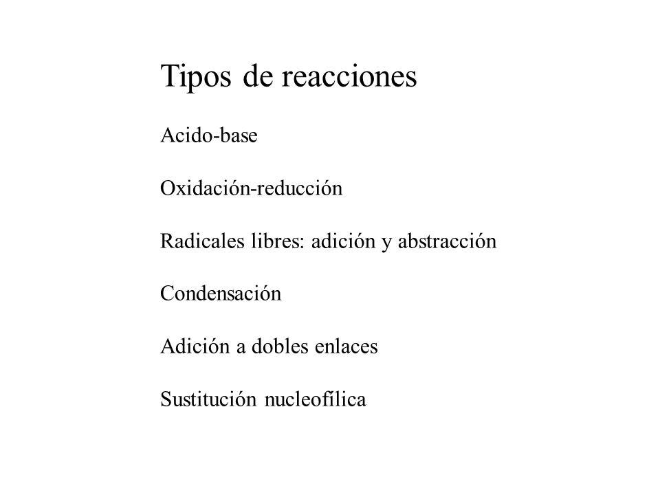 Tipos de reacciones Acido-base Oxidación-reducción Radicales libres: adición y abstracción Condensación Adición a dobles enlaces Sustitución nucleofíl