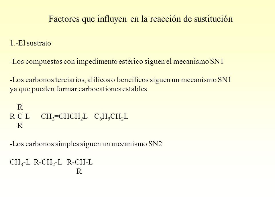 1.-El sustrato -Los compuestos con impedimento estérico siguen el mecanismo SN1 -Los carbonos terciarios, alílicos o bencílicos siguen un mecanismo SN1 ya que pueden formar carbocationes estables R R-C-L CH 2 =CHCH 2 L C 6 H 5 CH 2 L R -Los carbonos simples siguen un mecanismo SN2 CH 3 -L R-CH 2 -L R-CH-L R Factores que influyen en la reacción de sustitución