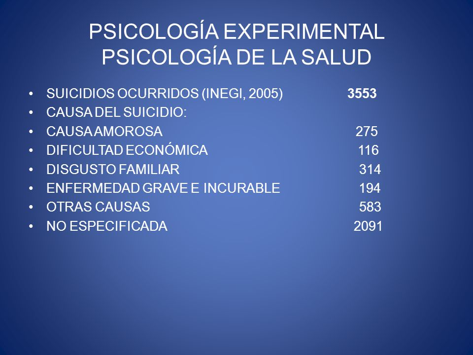 PSICOLOGÍA EXPERIMENTAL PSICOLOGÍA DE LA SALUD SUICIDIOS OCURRIDOS (INEGI, 2005) 3553 CAUSA DEL SUICIDIO: CAUSA AMOROSA 275 DIFICULTAD ECONÓMICA 116 DISGUSTO FAMILIAR 314 ENFERMEDAD GRAVE E INCURABLE 194 OTRAS CAUSAS 583 NO ESPECIFICADA 2091