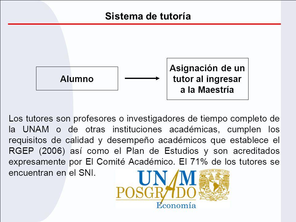 Sistema de tutoría Los tutores son profesores o investigadores de tiempo completo de la UNAM o de otras instituciones académicas, cumplen los requisit