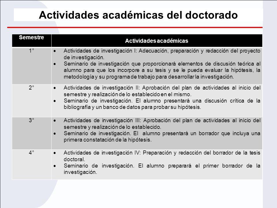 Actividades académicas del doctorado Semestre Actividades académicas 1° Actividades de investigación I: Adecuación, preparación y redacción del proyec