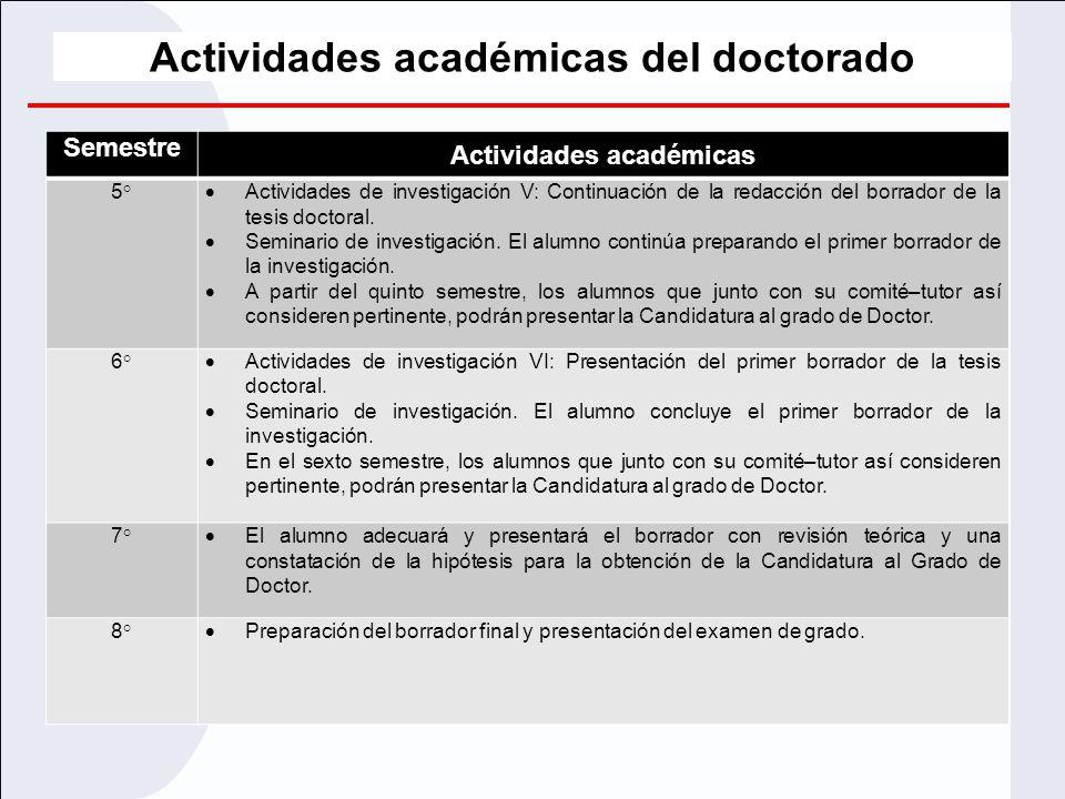 Actividades académicas del doctorado Semestre Actividades académicas 5° Actividades de investigación V: Continuación de la redacción del borrador de l