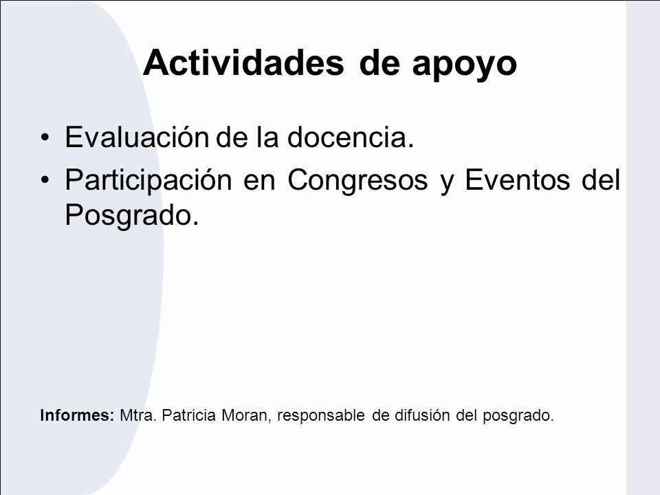 Actividades de apoyo Evaluación de la docencia. Participación en Congresos y Eventos del Posgrado. Informes: Mtra. Patricia Moran, responsable de difu